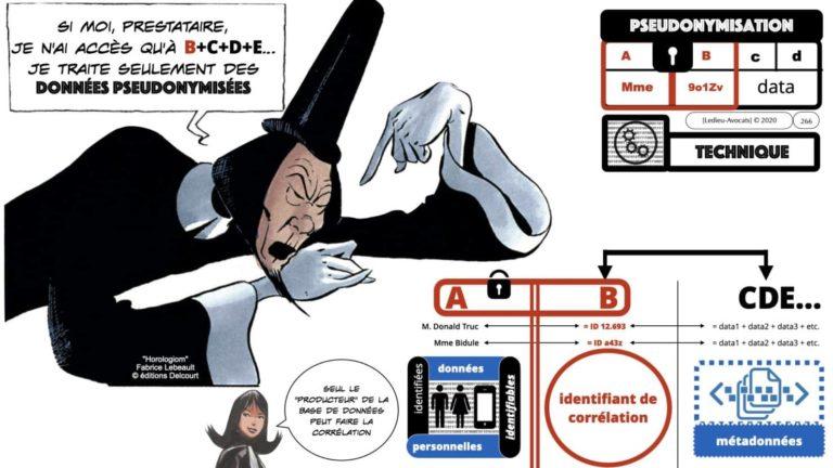 306 RGPD et jurisprudence e-Privacy données-personnelles 16:9 ©Ledieu-Avocats 05-10-2020 formation Les Echos Lamy Conference.266