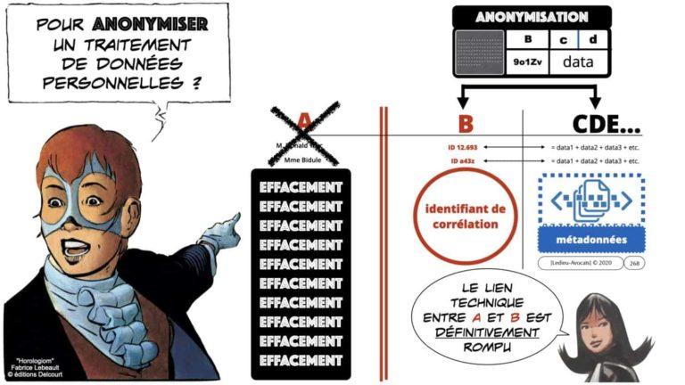 306 RGPD et jurisprudence e-Privacy données-personnelles 16:9 ©Ledieu-Avocats 05-10-2020 formation Les Echos Lamy Conference.268