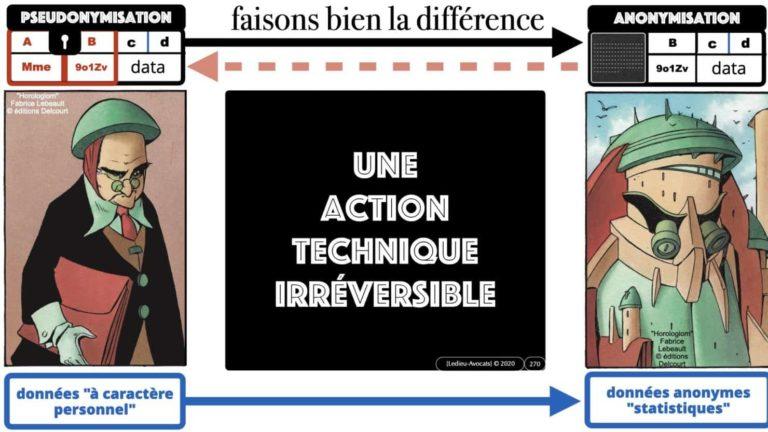 306 RGPD et jurisprudence e-Privacy données-personnelles 16:9 ©Ledieu-Avocats 05-10-2020 formation Les Echos Lamy Conference.270