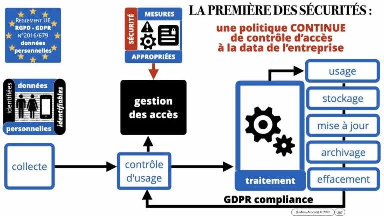 306 RGPD et jurisprudence e-Privacy données-personnelles 16:9 ©Ledieu-Avocats 05-10-2020 formation Les Echos Lamy Conference.287