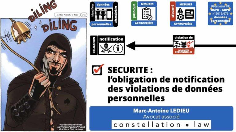 306 RGPD et jurisprudence e-Privacy données-personnelles 16:9 ©Ledieu-Avocats 05-10-2020 formation Les Echos Lamy Conference.291