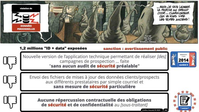 306 RGPD et jurisprudence e-Privacy données-personnelles 16:9 ©Ledieu-Avocats 05-10-2020 formation Les Echos Lamy Conference.302