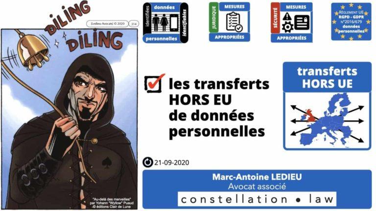 306 RGPD et jurisprudence e-Privacy données-personnelles 16:9 ©Ledieu-Avocats 05-10-2020 formation Les Echos Lamy Conference.314