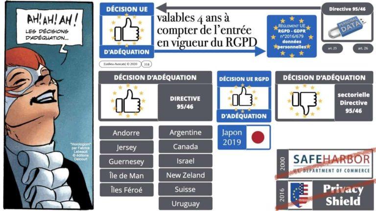 306 RGPD et jurisprudence e-Privacy données-personnelles 16:9 ©Ledieu-Avocats 05-10-2020 formation Les Echos Lamy Conference.318