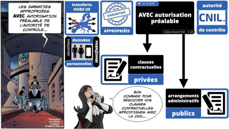 306 RGPD et jurisprudence e-Privacy données-personnelles 16:9 ©Ledieu-Avocats 05-10-2020 formation Les Echos Lamy Conference.320