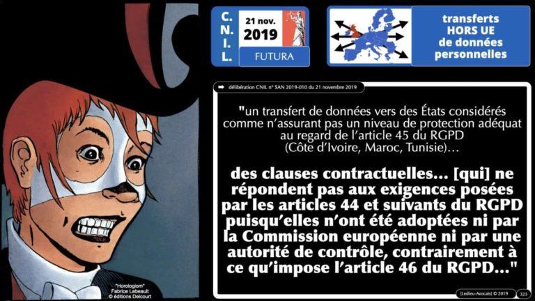 306 RGPD et jurisprudence e-Privacy données-personnelles 16:9 ©Ledieu-Avocats 05-10-2020 formation Les Echos Lamy Conference.323