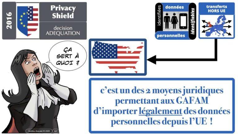 306 RGPD et jurisprudence e-Privacy données-personnelles 16:9 ©Ledieu-Avocats 05-10-2020 formation Les Echos Lamy Conference.327