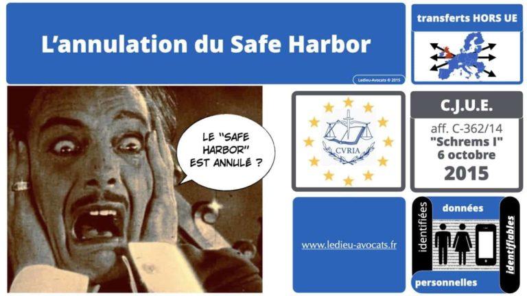 306 RGPD et jurisprudence e-Privacy données-personnelles 16:9 ©Ledieu-Avocats 05-10-2020 formation Les Echos Lamy Conference.329