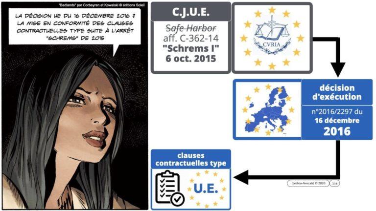 306 RGPD et jurisprudence e-Privacy données-personnelles 16:9 ©Ledieu-Avocats 05-10-2020 formation Les Echos Lamy Conference.334