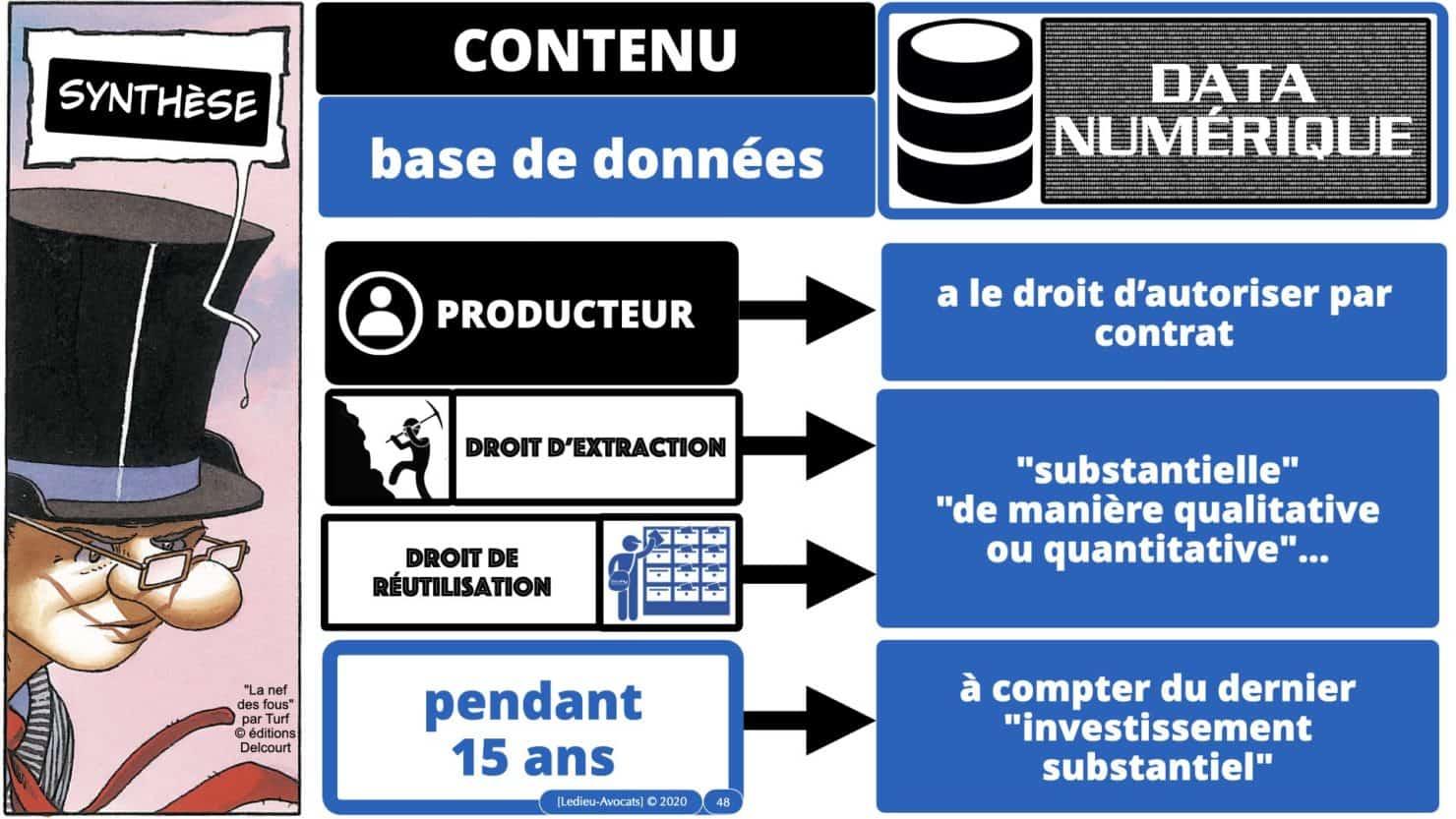 bases de données droit UE synthèse