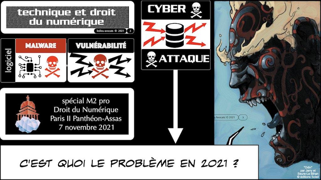 #350 cyber sécurité cyber attaque #00 plan M2 PRO © Ledieu-Avocats technique droit numérique 04-10-2021.003