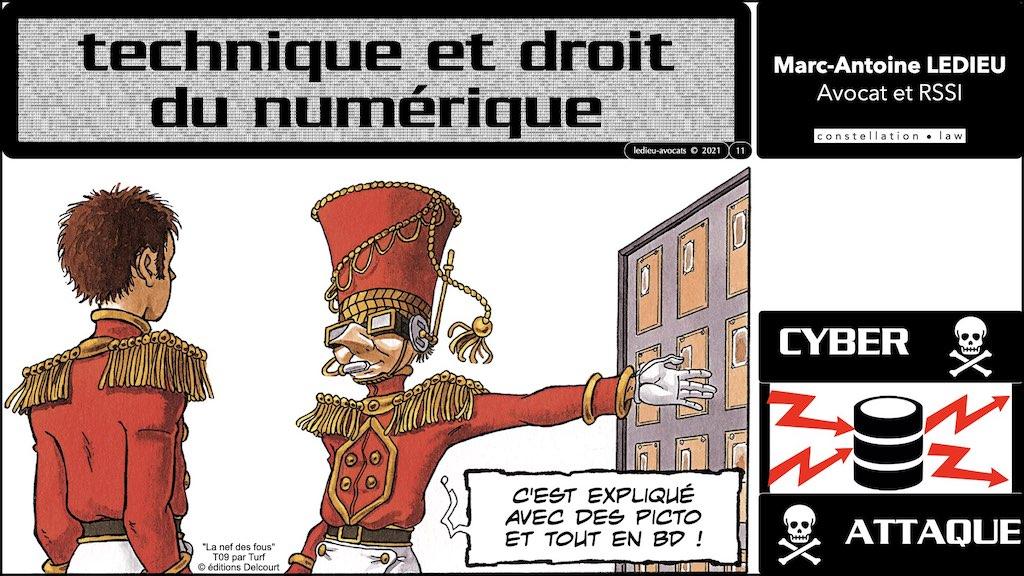 #350 cyber sécurité cyber attaque #00 plan M2 PRO © Ledieu-Avocats technique droit numérique 04-10-2021.011