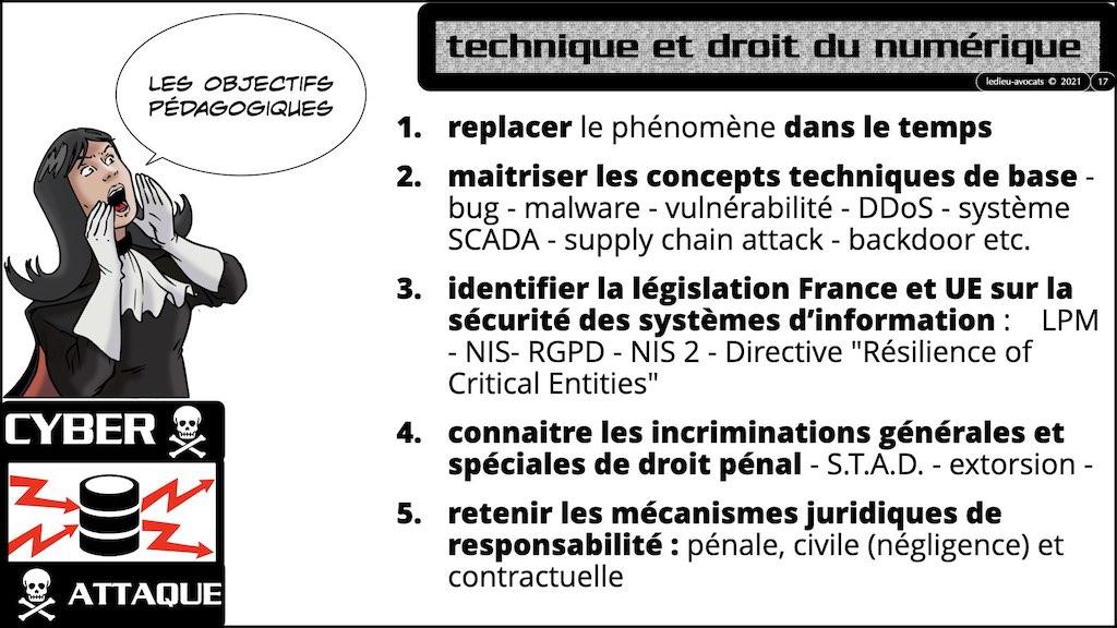 #350 cyber sécurité cyber attaque #00 plan M2 PRO © Ledieu-Avocats technique droit numérique 04-10-2021.019