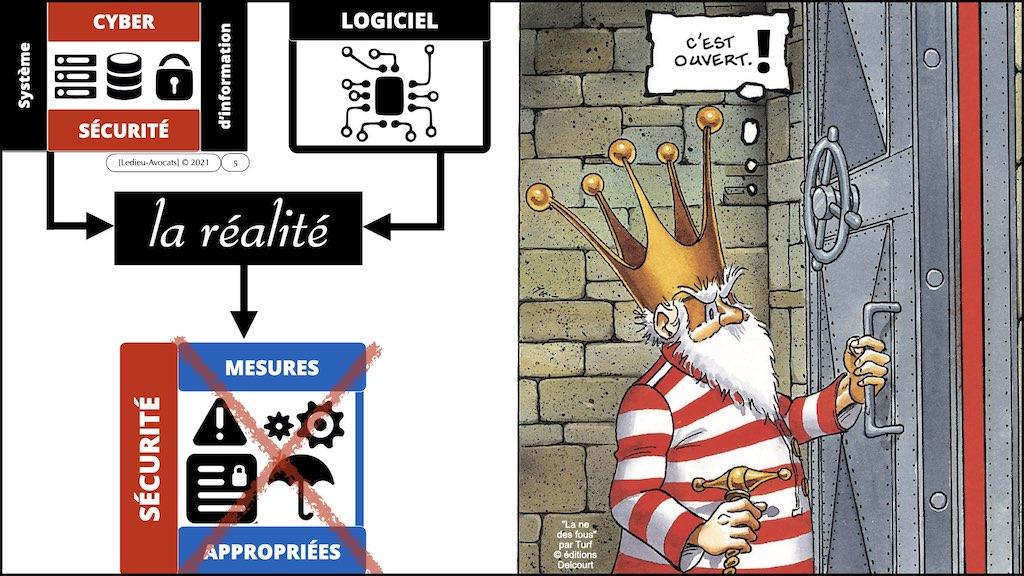 #350 cyber sécurité cyber attaque #01 MYTHE sécurité informatique © Ledieu-Avocats technique droit numérique.005