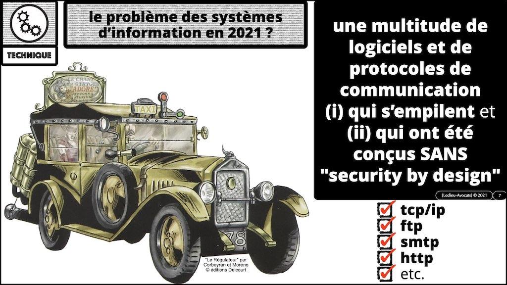 #350 cyber sécurité cyber attaque #01 MYTHE sécurité informatique © Ledieu-Avocats technique droit numérique.007