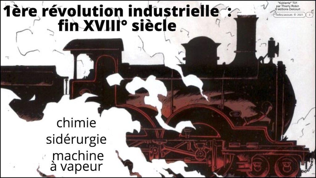 #350 cyber sécurité cyber attaque #02 CHRONOLOGIE 1945-2021 © Ledieu-Avocats technique droit numérique.003