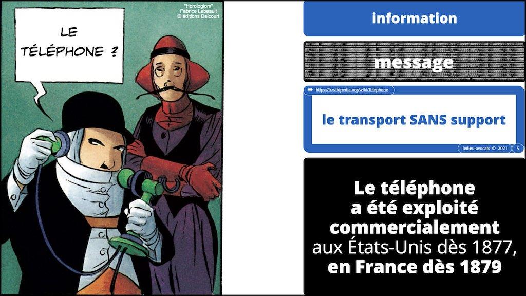 #350 cyber sécurité cyber attaque #02 CHRONOLOGIE 1945-2021 © Ledieu-Avocats technique droit numérique.005