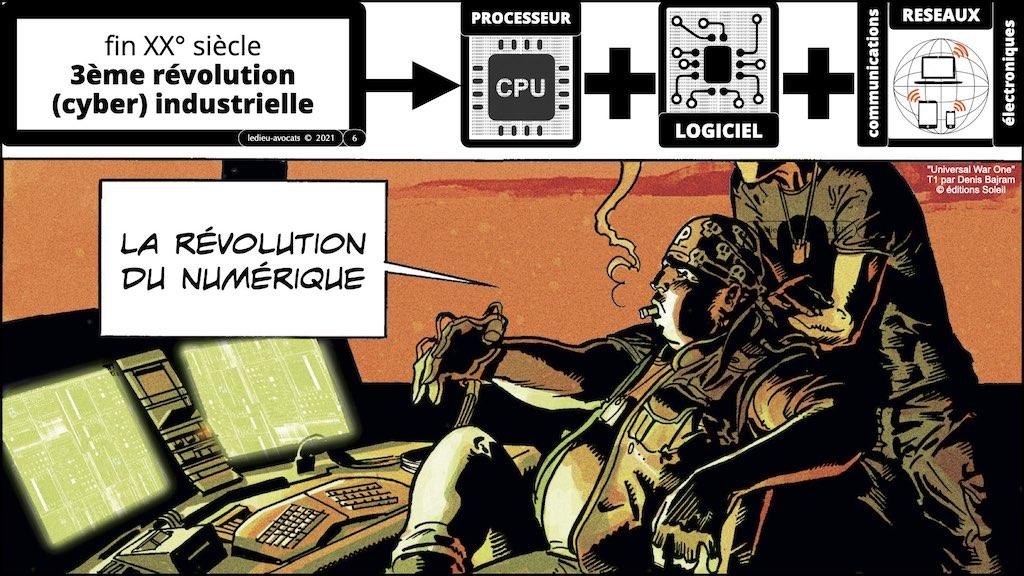 #350 cyber sécurité cyber attaque #02 CHRONOLOGIE 1945-2021 © Ledieu-Avocats technique droit numérique.006