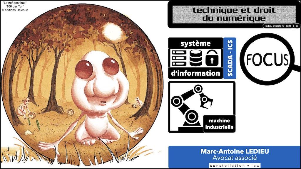 #350 cyber sécurité cyber attaque #02 CHRONOLOGIE 1945-2021 © Ledieu-Avocats technique droit numérique.008