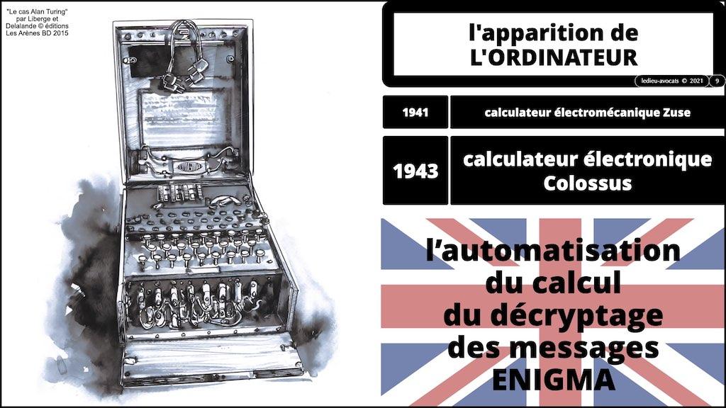 #350 cyber sécurité cyber attaque #02 CHRONOLOGIE 1945-2021 © Ledieu-Avocats technique droit numérique.009