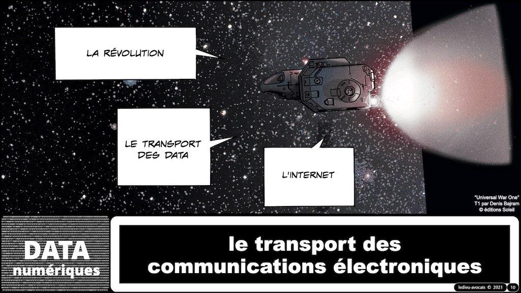 #350 cyber sécurité cyber attaque #02 CHRONOLOGIE 1945-2021 © Ledieu-Avocats technique droit numérique.010