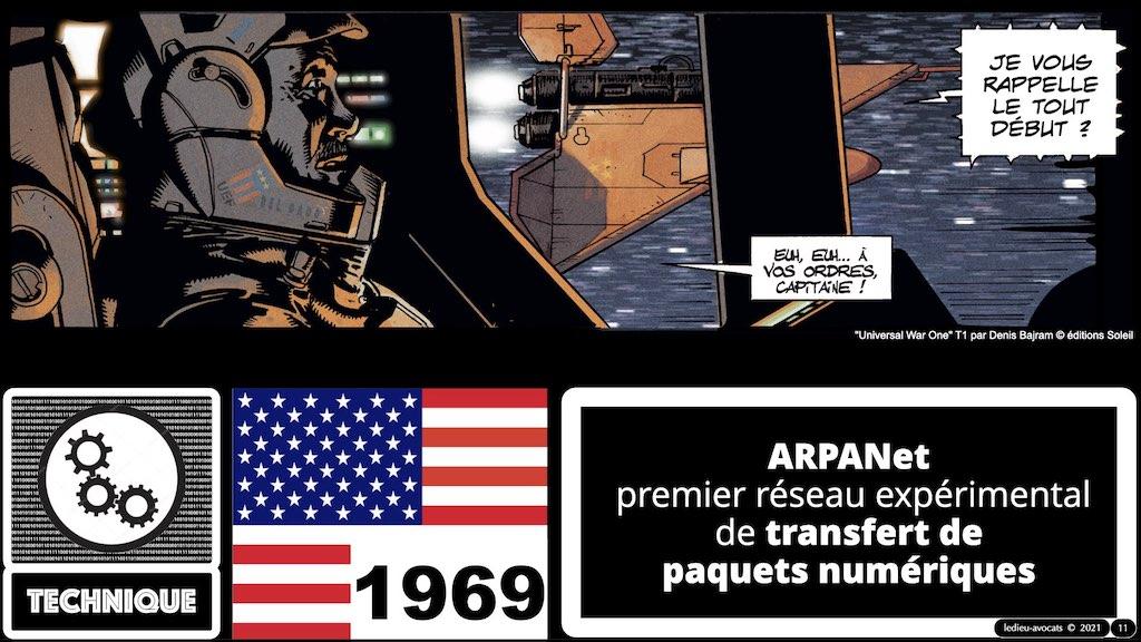 #350 cyber sécurité cyber attaque #02 CHRONOLOGIE 1945-2021 © Ledieu-Avocats technique droit numérique.011