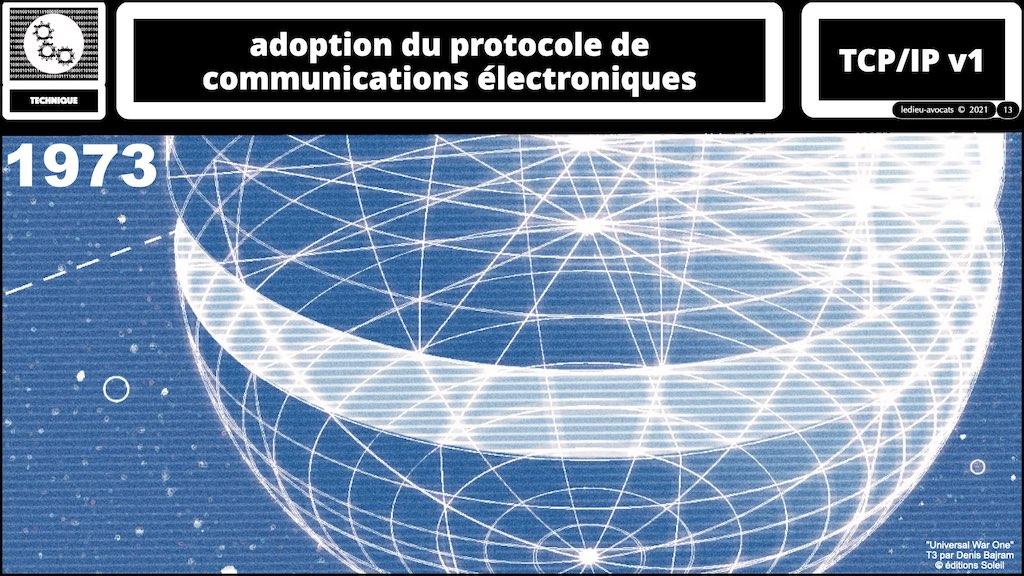 #350 cyber sécurité cyber attaque #02 CHRONOLOGIE 1945-2021 © Ledieu-Avocats technique droit numérique.013