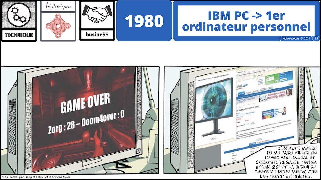#350 cyber sécurité cyber attaque #02 CHRONOLOGIE 1945-2021 © Ledieu-Avocats technique droit numérique.015