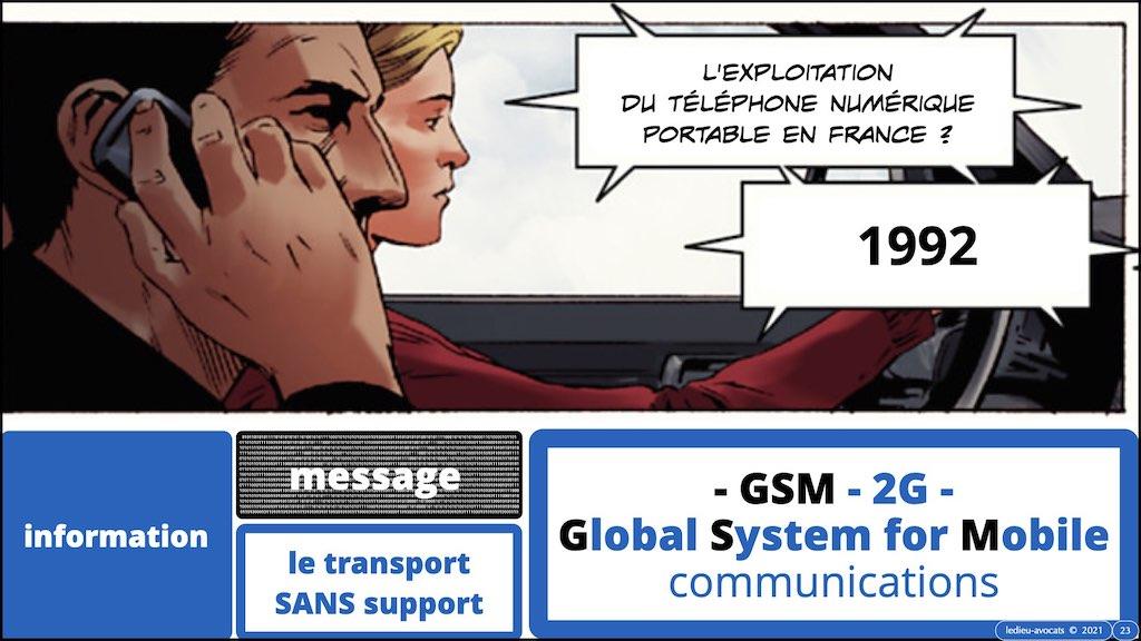 #350 cyber sécurité cyber attaque #02 CHRONOLOGIE 1945-2021 © Ledieu-Avocats technique droit numérique.023