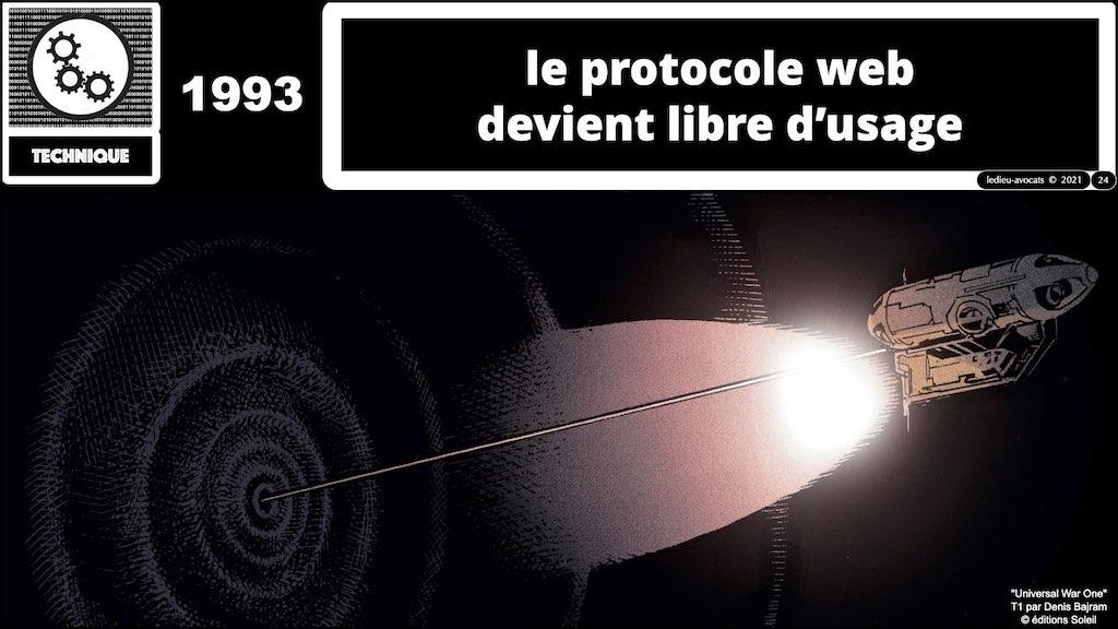 #350 cyber sécurité cyber attaque #02 CHRONOLOGIE 1945-2021 © Ledieu-Avocats technique droit numérique.024