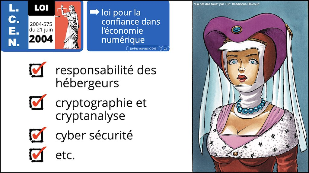 #350 cyber sécurité cyber attaque #02 CHRONOLOGIE 1945-2021 © Ledieu-Avocats technique droit numérique.025