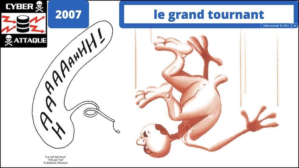 #350 cyber sécurité cyber attaque #02 CHRONOLOGIE 1945-2021 © Ledieu-Avocats technique droit numérique.030