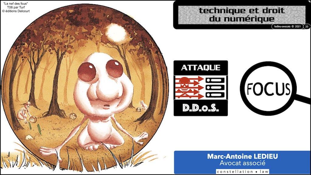 #350 cyber sécurité cyber attaque #02 CHRONOLOGIE 1945-2021 © Ledieu-Avocats technique droit numérique.033