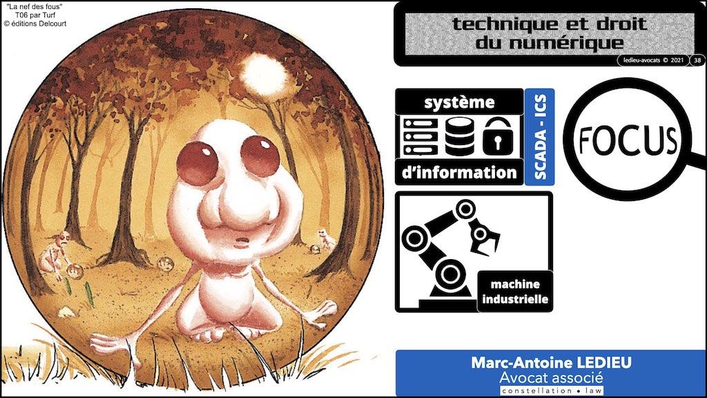 #350 cyber sécurité cyber attaque #02 CHRONOLOGIE 1945-2021 © Ledieu-Avocats technique droit numérique.038