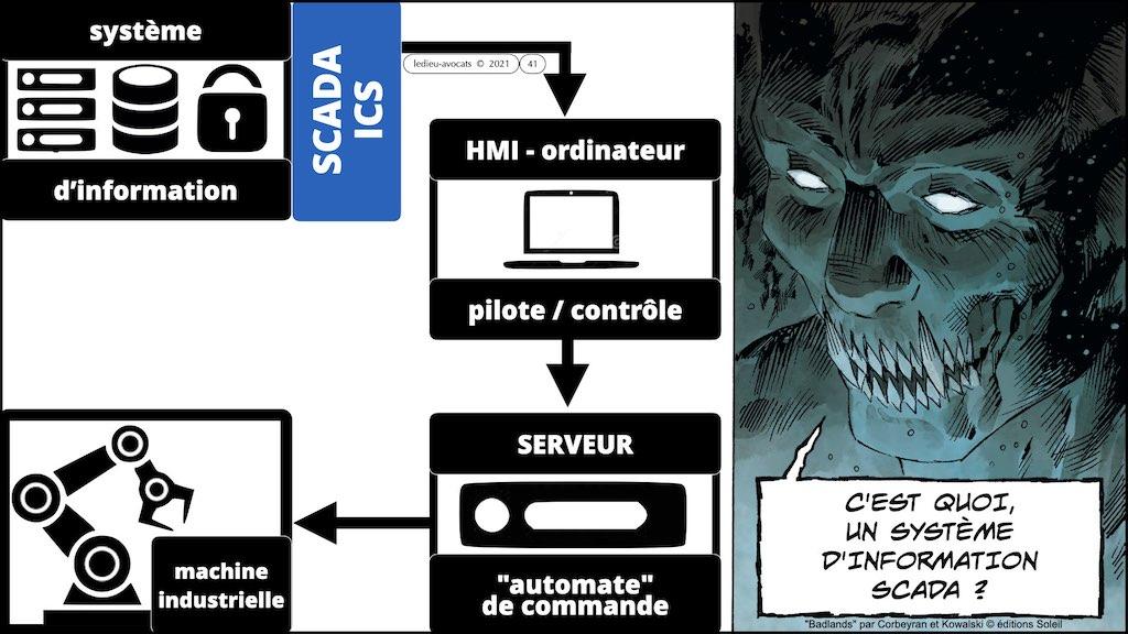 #350 cyber sécurité cyber attaque #02 CHRONOLOGIE 1945-2021 © Ledieu-Avocats technique droit numérique.041