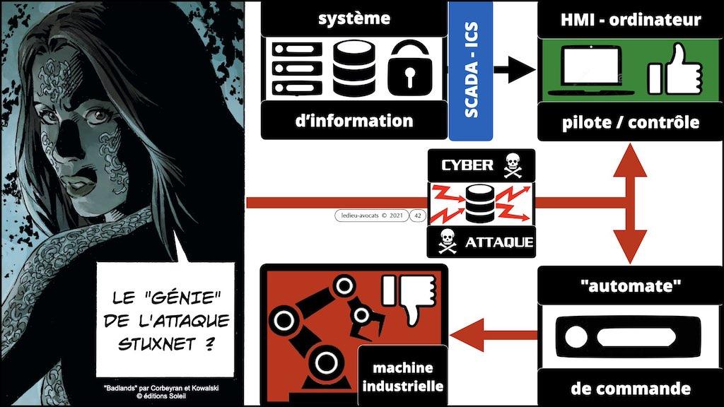 #350 cyber sécurité cyber attaque #02 CHRONOLOGIE 1945-2021 © Ledieu-Avocats technique droit numérique.042