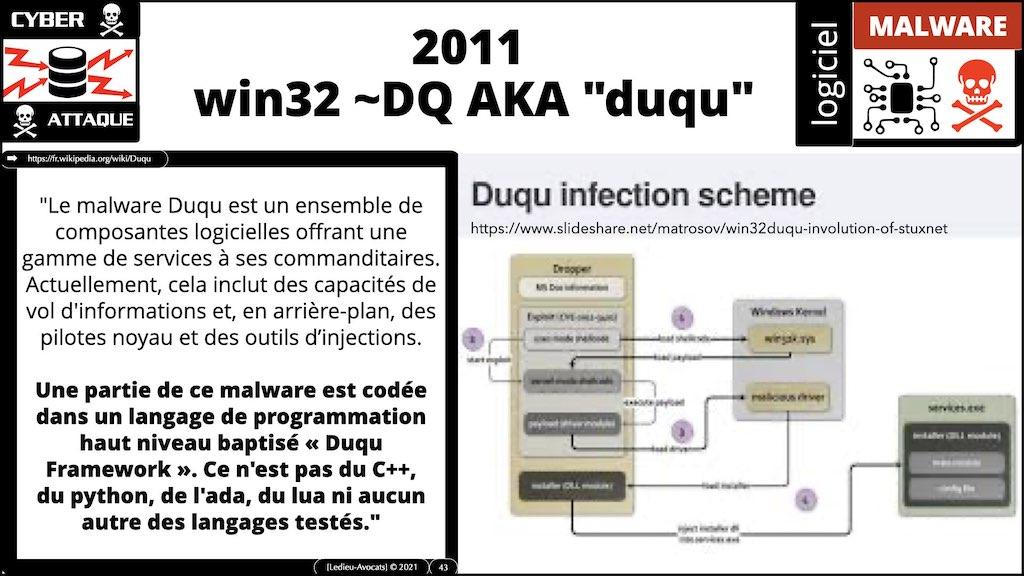 #350 cyber sécurité cyber attaque #02 CHRONOLOGIE 1945-2021 © Ledieu-Avocats technique droit numérique.043