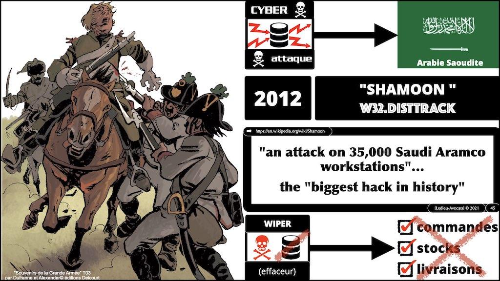 #350 cyber sécurité cyber attaque #02 CHRONOLOGIE 1945-2021 © Ledieu-Avocats technique droit numérique.045