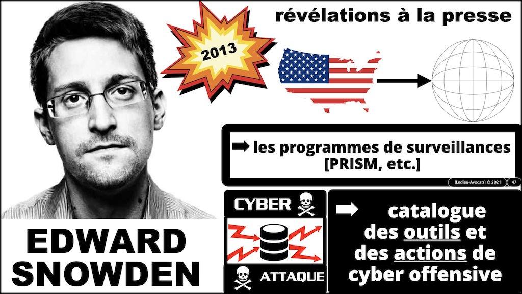 #350 cyber sécurité cyber attaque #02 CHRONOLOGIE 1945-2021 © Ledieu-Avocats technique droit numérique.047