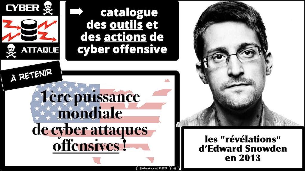 #350 cyber sécurité cyber attaque #02 CHRONOLOGIE 1945-2021 © Ledieu-Avocats technique droit numérique.048