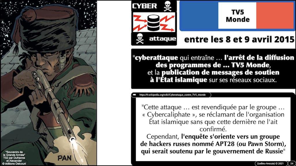 #350 cyber sécurité cyber attaque #02 CHRONOLOGIE 1945-2021 © Ledieu-Avocats technique droit numérique.054