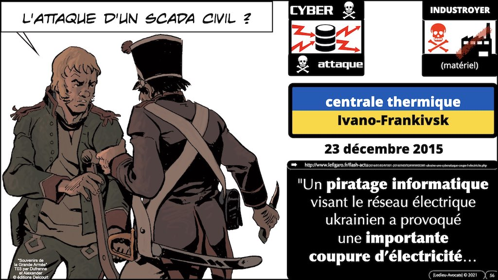 #350 cyber sécurité cyber attaque #02 CHRONOLOGIE 1945-2021 © Ledieu-Avocats technique droit numérique.056
