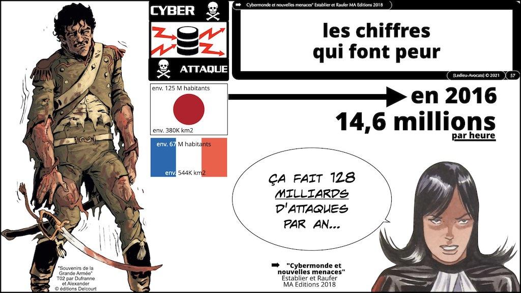 #350 cyber sécurité cyber attaque #02 CHRONOLOGIE 1945-2021 © Ledieu-Avocats technique droit numérique.057