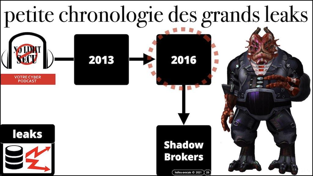 #350 cyber sécurité cyber attaque #02 CHRONOLOGIE 1945-2021 © Ledieu-Avocats technique droit numérique.059