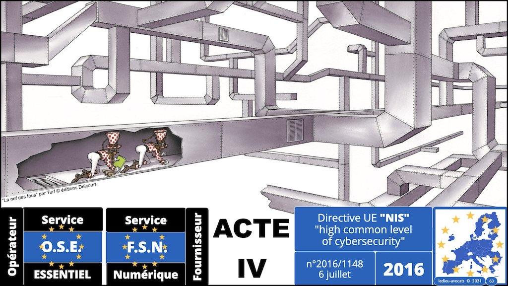 #350 cyber sécurité cyber attaque #02 CHRONOLOGIE 1945-2021 © Ledieu-Avocats technique droit numérique.063