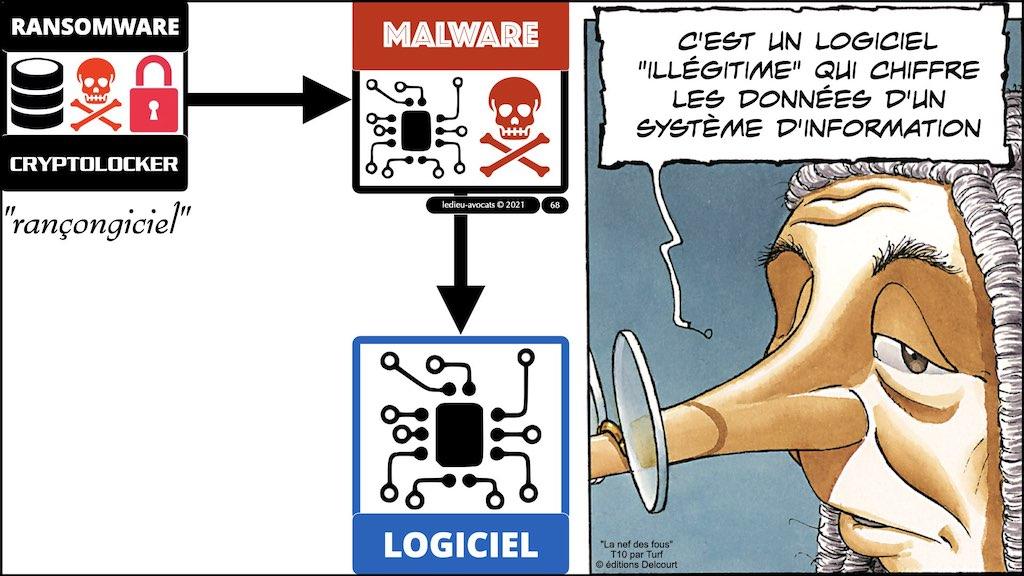 #350 cyber sécurité cyber attaque #02 CHRONOLOGIE 1945-2021 © Ledieu-Avocats technique droit numérique.068