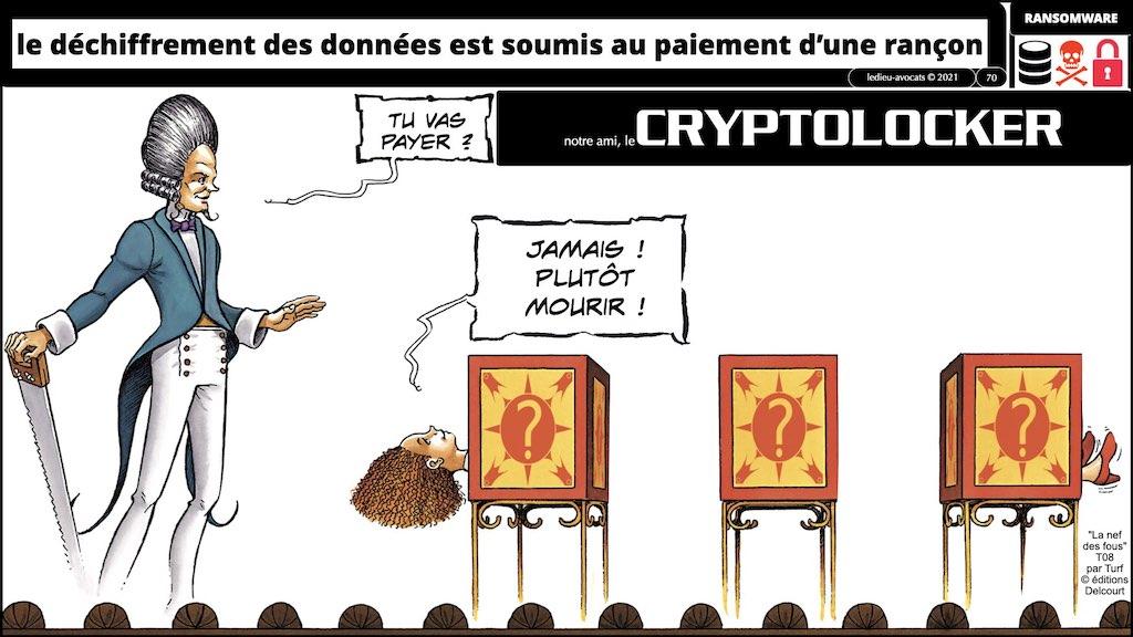 #350 cyber sécurité cyber attaque #02 CHRONOLOGIE 1945-2021 © Ledieu-Avocats technique droit numérique.070