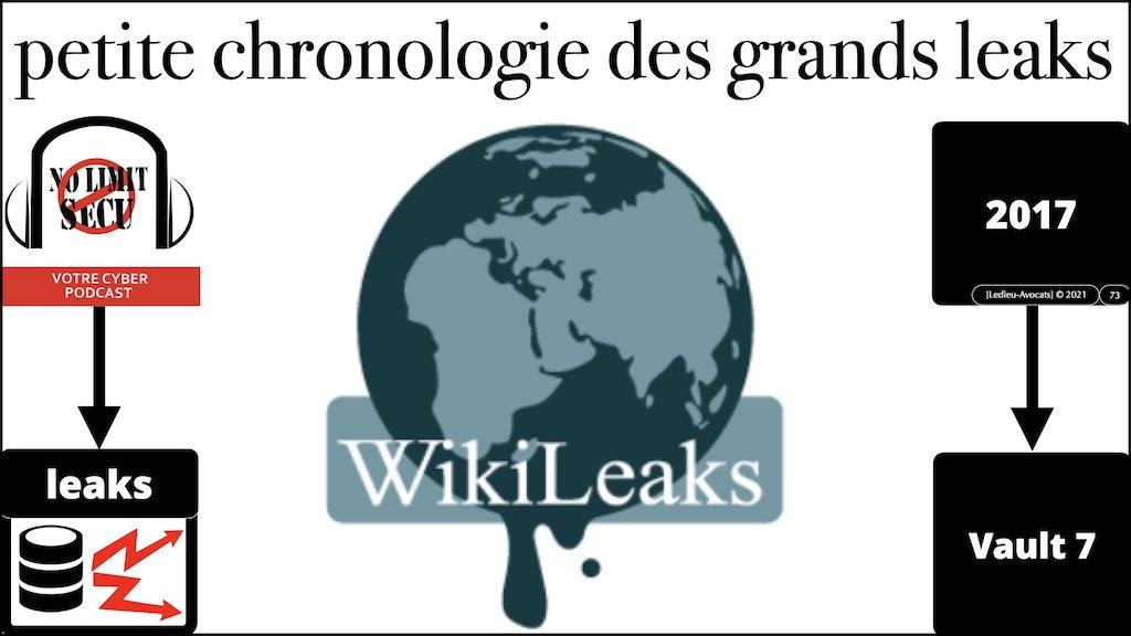 #350 cyber sécurité cyber attaque #02 CHRONOLOGIE 1945-2021 © Ledieu-Avocats technique droit numérique.073