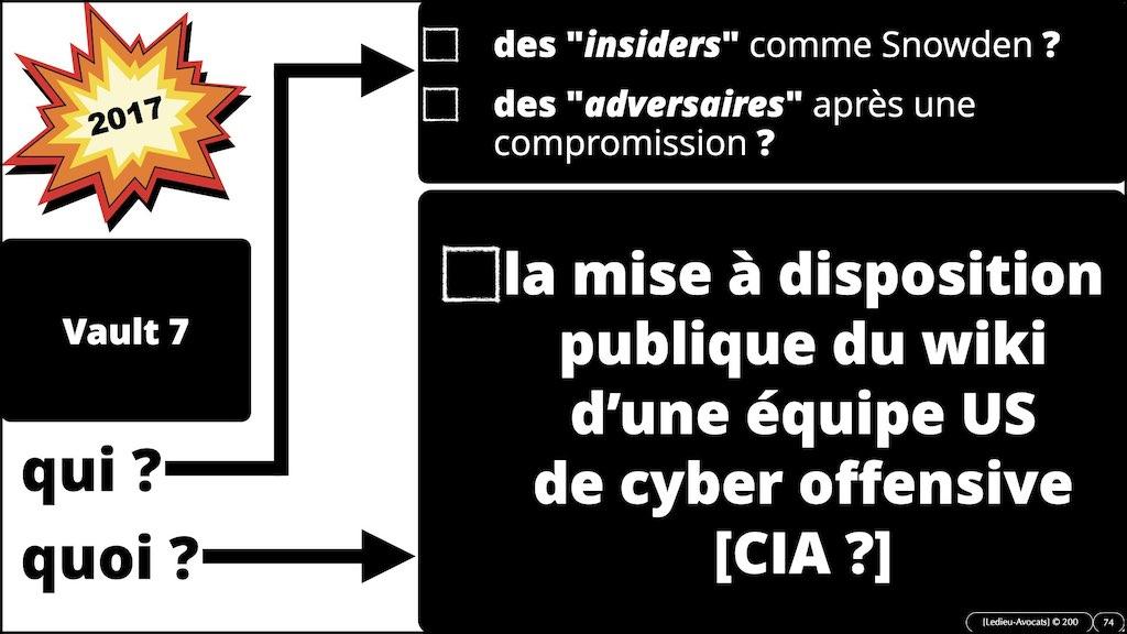 #350 cyber sécurité cyber attaque #02 CHRONOLOGIE 1945-2021 © Ledieu-Avocats technique droit numérique.074
