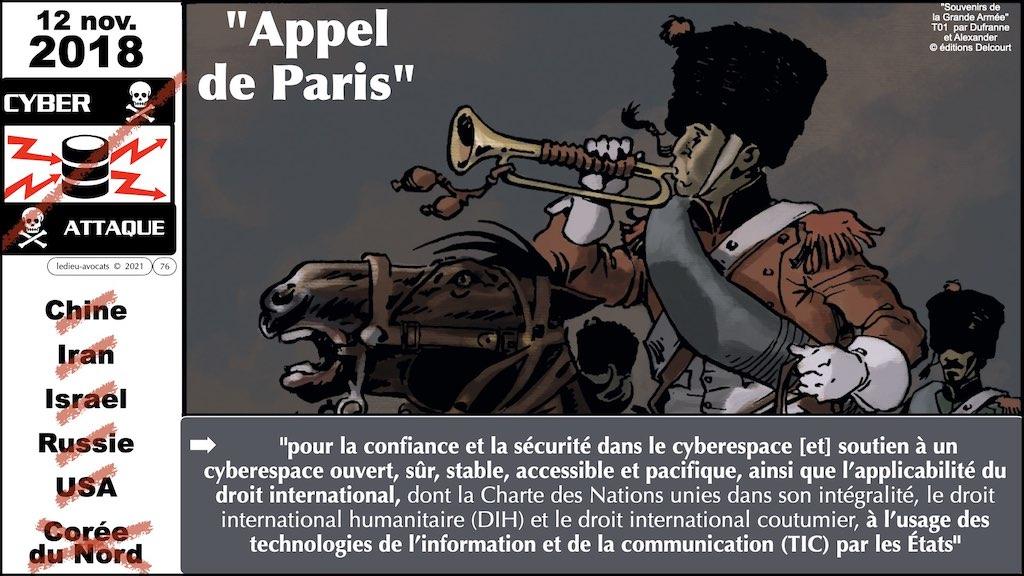 #350 cyber sécurité cyber attaque #02 CHRONOLOGIE 1945-2021 © Ledieu-Avocats technique droit numérique.076